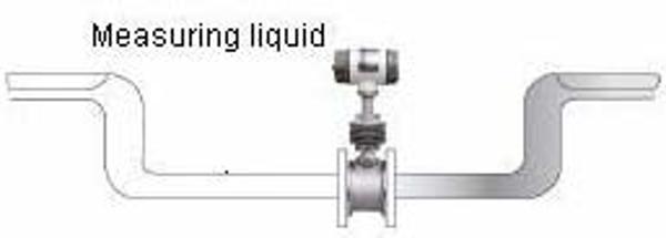 Pemasangan Vortex Flow Meter Silver Automation Instruments Ltd